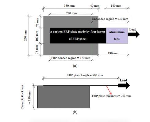 اسپایک و انکر FRP - شرکت مقاوم سازی افزیر