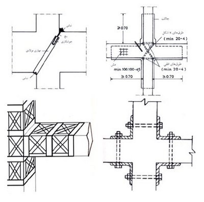 افزایش ظرفیت باربری اتصالات در ساختمان های بتنی- مقاوم سازی ساختمان