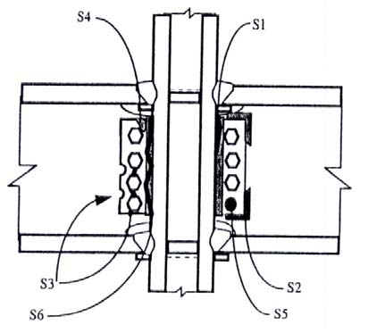مقاوم سازی اتصالات فولادی -مقاوم سازی ساختمان