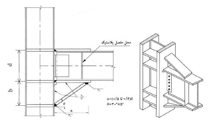 مقاوم سازی اتصالات فولادی با ماهیچه مقاوم سازی ساختمان