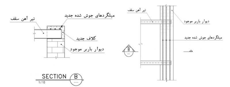 مقاوم سازی ساختمان بنایی