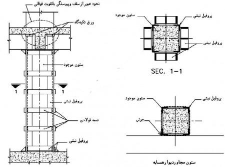 نحوه قرارکیری ورق های فولادی در اجرای ژاکت فولادی- مقاوم سازی ساختمان